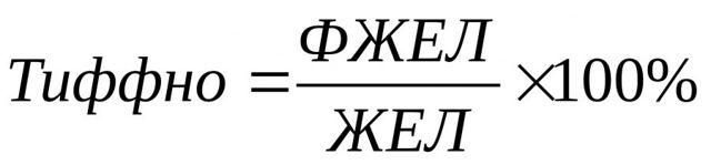 Спирометрия, спирография: что это за процедура, норма, показатели, расшифровка результатов