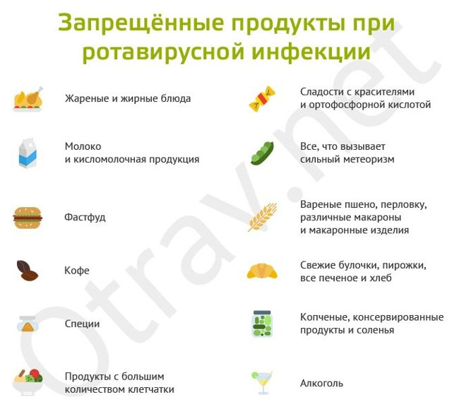 Ротавирусная инфекция: диета, питание детей и взрослых, что можно есть, что нельзя
