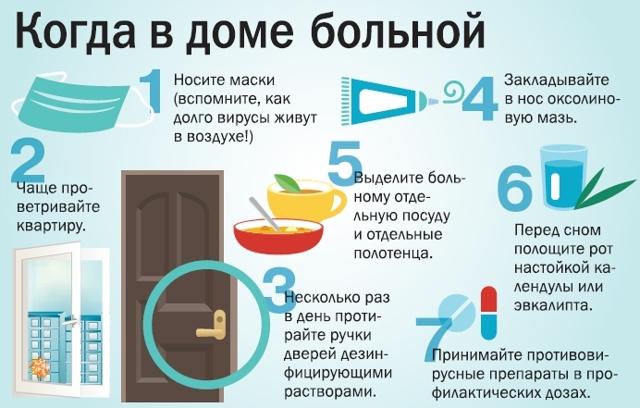 Бактериальный тонзиллит: симптомы и лечение в домашних условиях